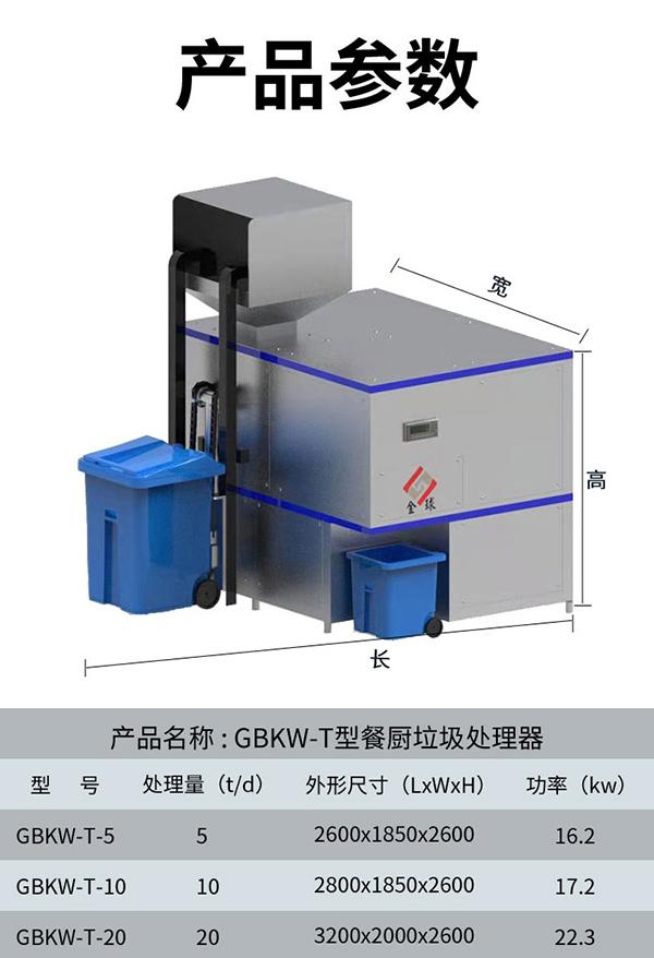 微型机械式餐厨垃圾撕粹设备工厂